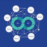 DevOps成功のための4ステップ