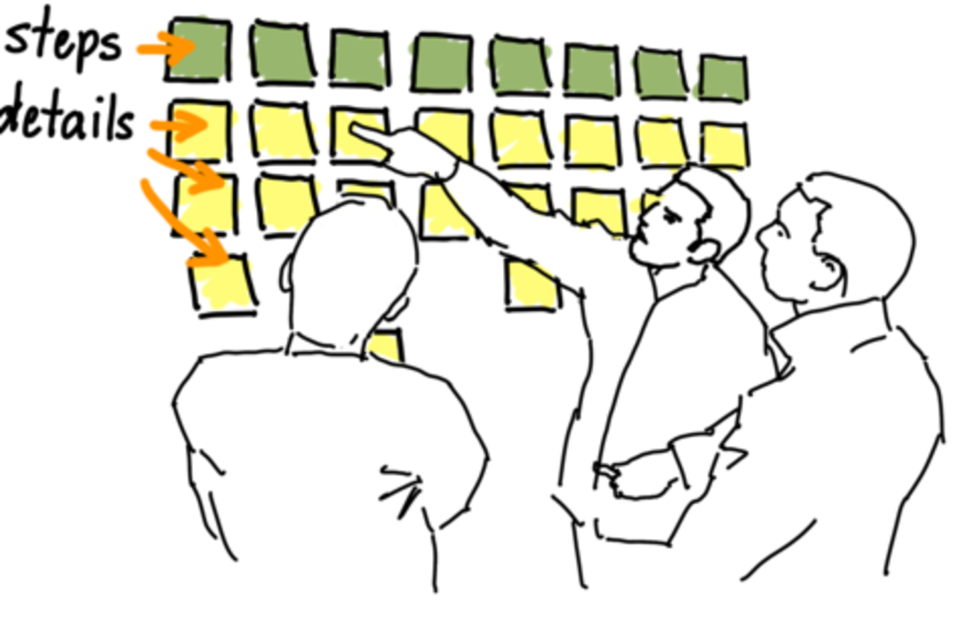 5 User Story Mapping tools you should try
