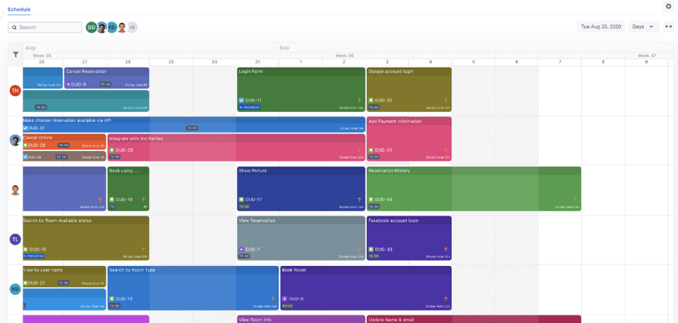 Plan, work, track, and report using TeamBoard in Jira