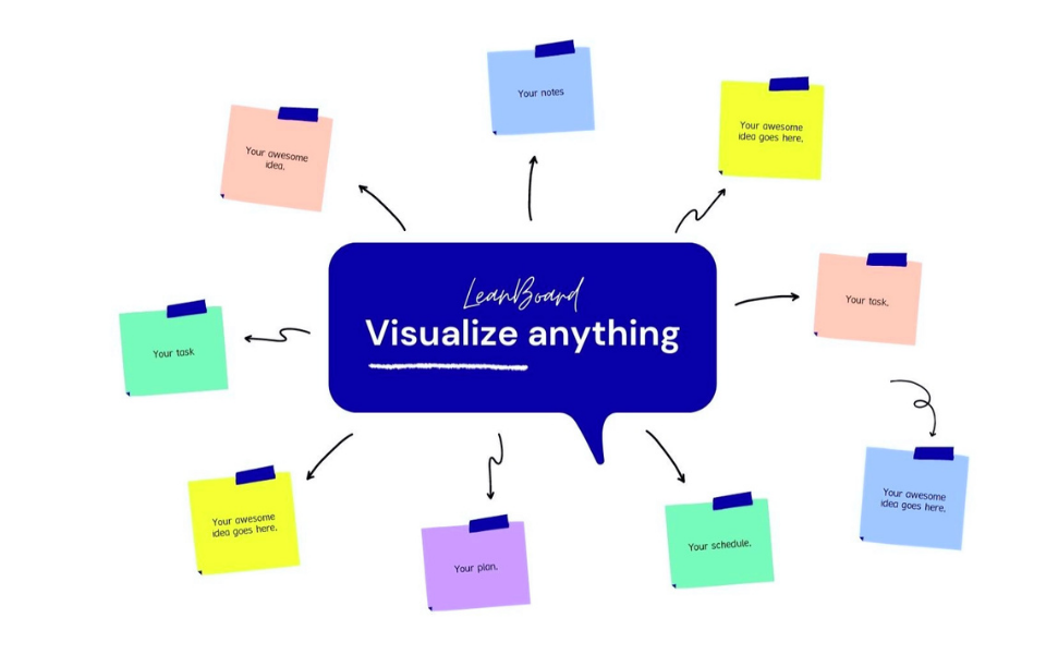 LeanBoard Virtual Workspace in Confluence