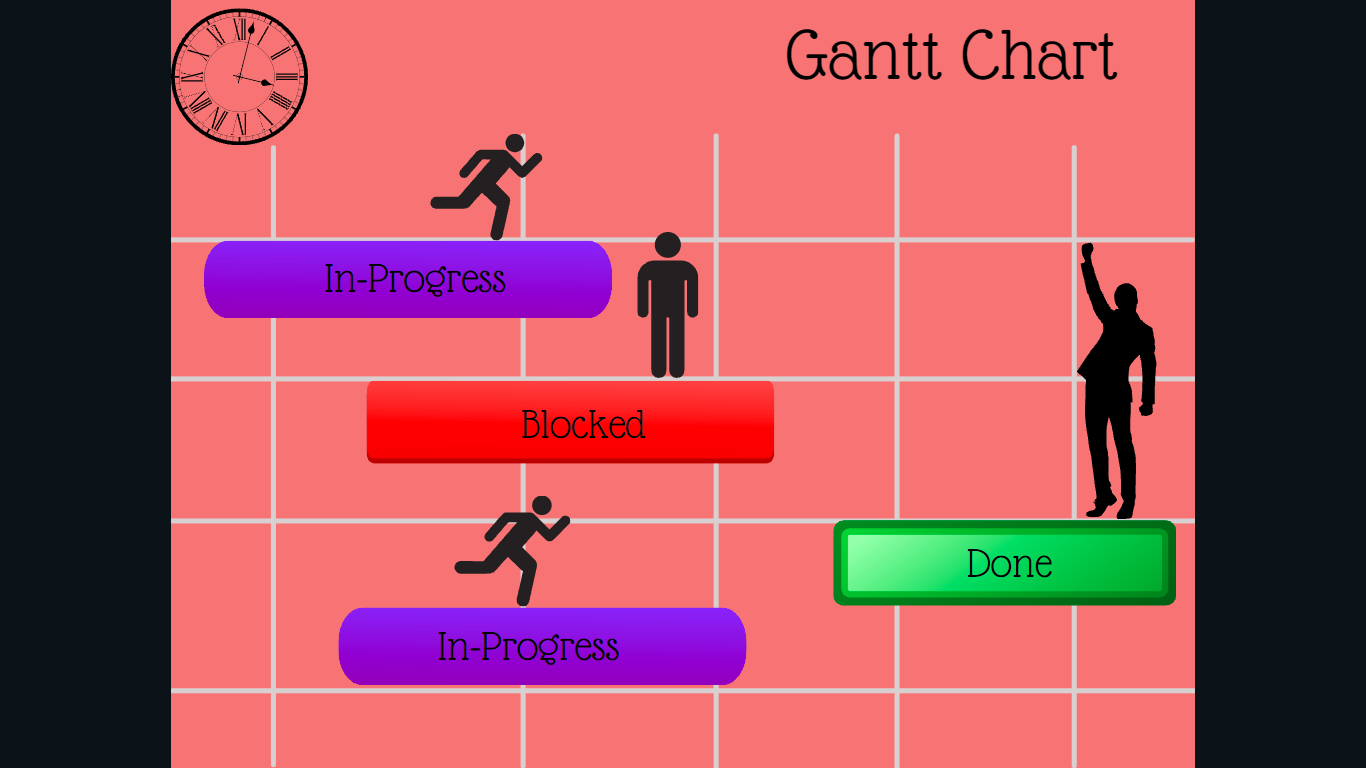 Timeline View: Manage multiple projects on the same Gantt Chart