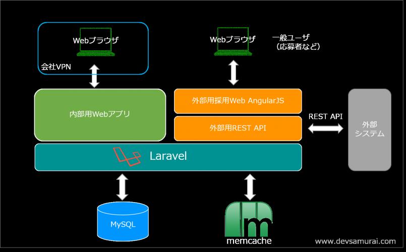devsamurai-hr-system-02